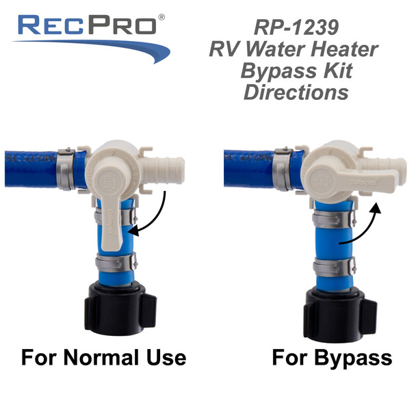 RV Water Heater Bypass Pressurized Hose and Fittings Kit