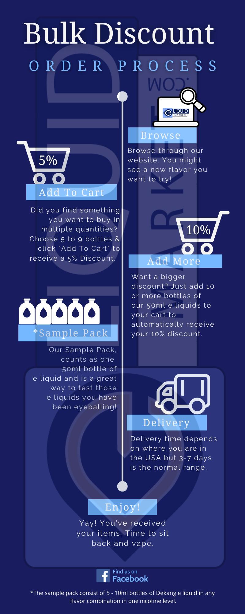 buy-in-bulk-discount-infograph.png