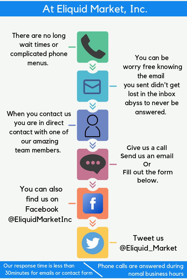 elm-contact-us-graph.jpg