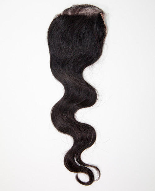 Eurasian Body Wave Closure