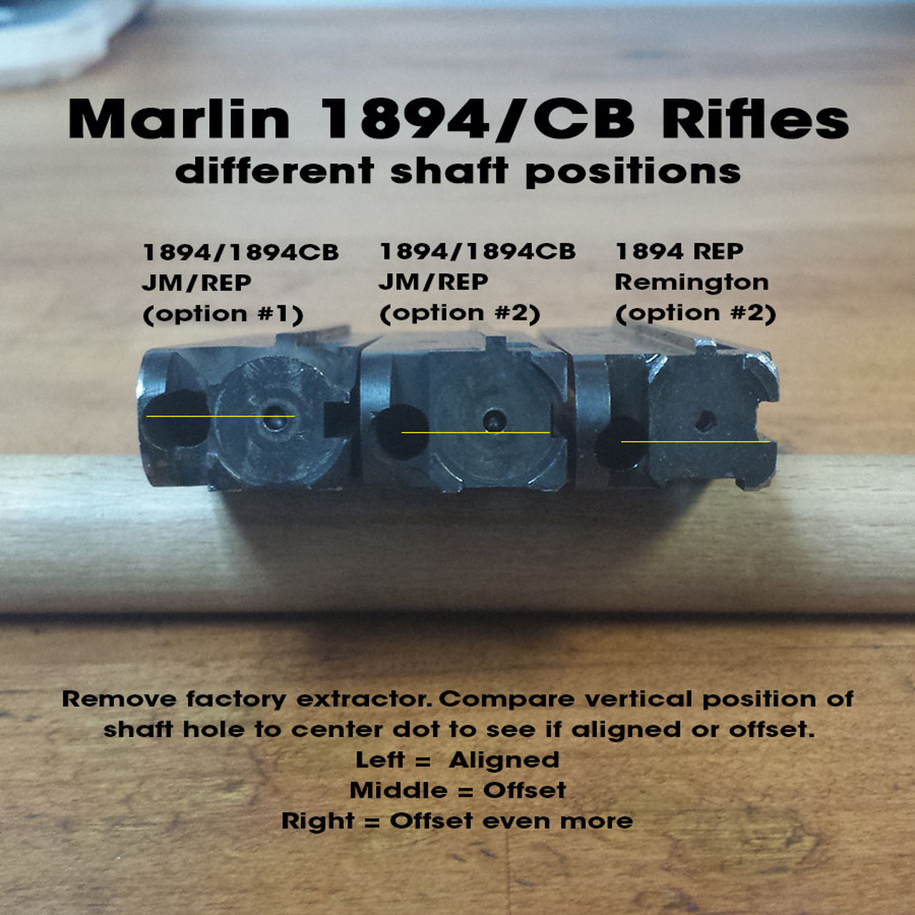 Marlin 1894, Marlin 1894CB, Marlin REP Bolt Designs