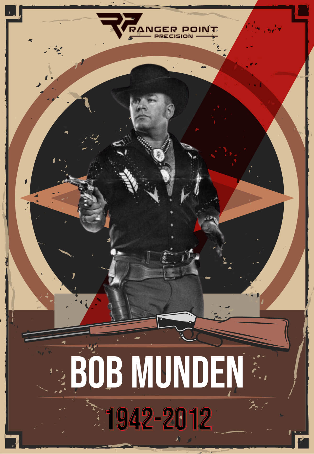 Bob Munden's Life At a Glance