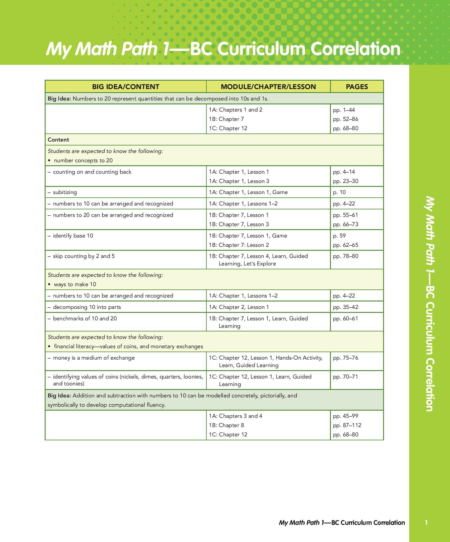 My_Math_Path_BC_Grade_1