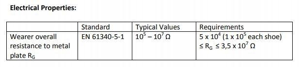 electrical-properties.jpg