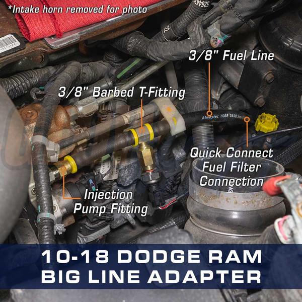 Fuel Pressure Big Line Kit for 2010-2018 Dodge Ram 6.7L Cummins