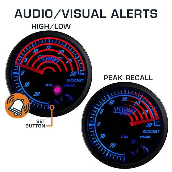 High/Low Warnings & Peak Recall