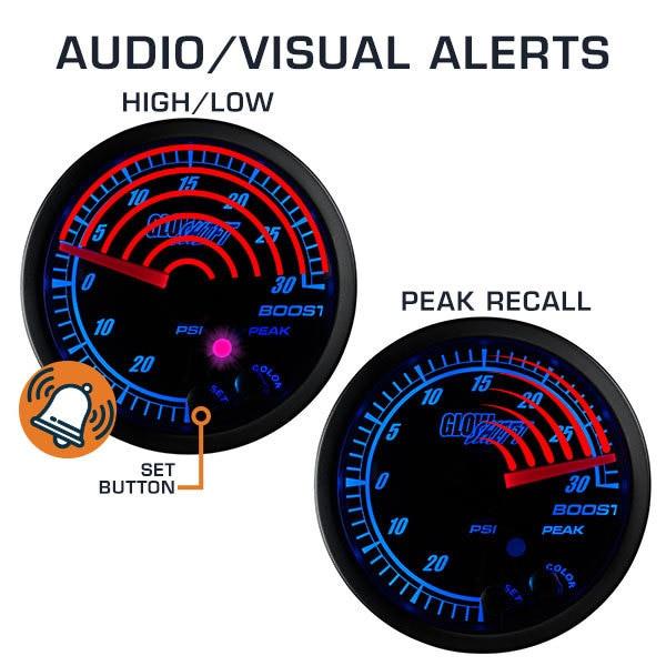 High/Low Warnings & Peak Recall