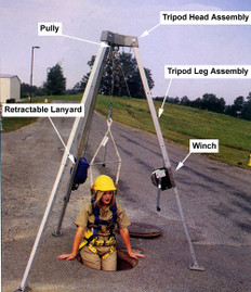 Deluxe Confined Space System (50' Retractable Lanyard)
