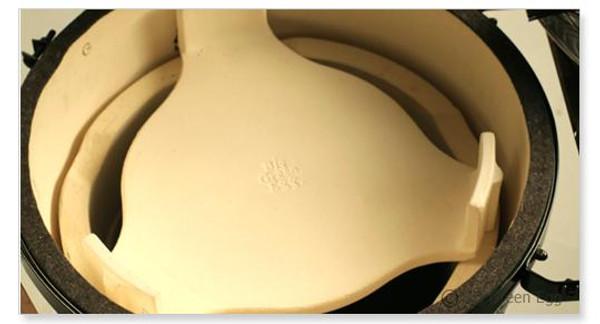 Plate Setter for Medium EGG