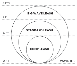 wave-size-guide-leashes.jpg