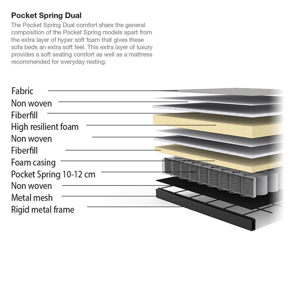 innovation-pocket-spring-mattress.jpg