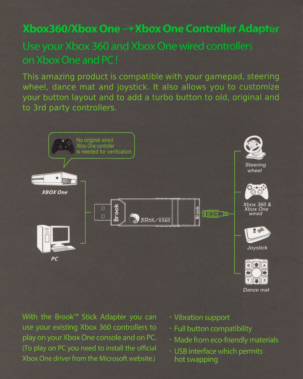Xbox One Controller Wiring Diagram Library 360 Slim Free Image About And Xbox360 To Xboxone Converter Adapter X1 Bk Brook