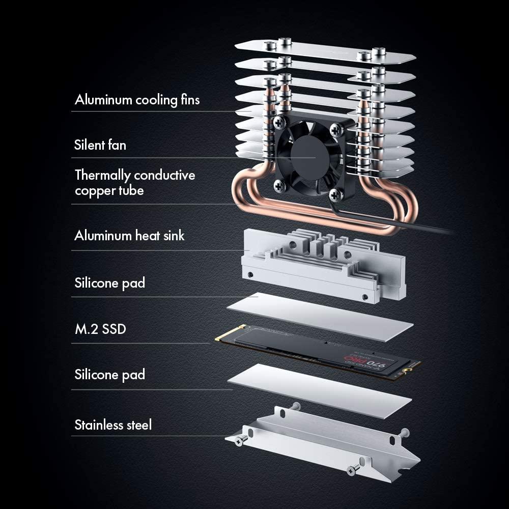 show the parts of heatsink