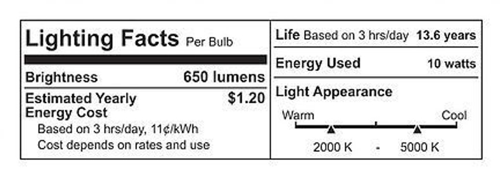 Euri Lighting LIS-B1003 Smart LED 10W Light 2000K - 5000K
