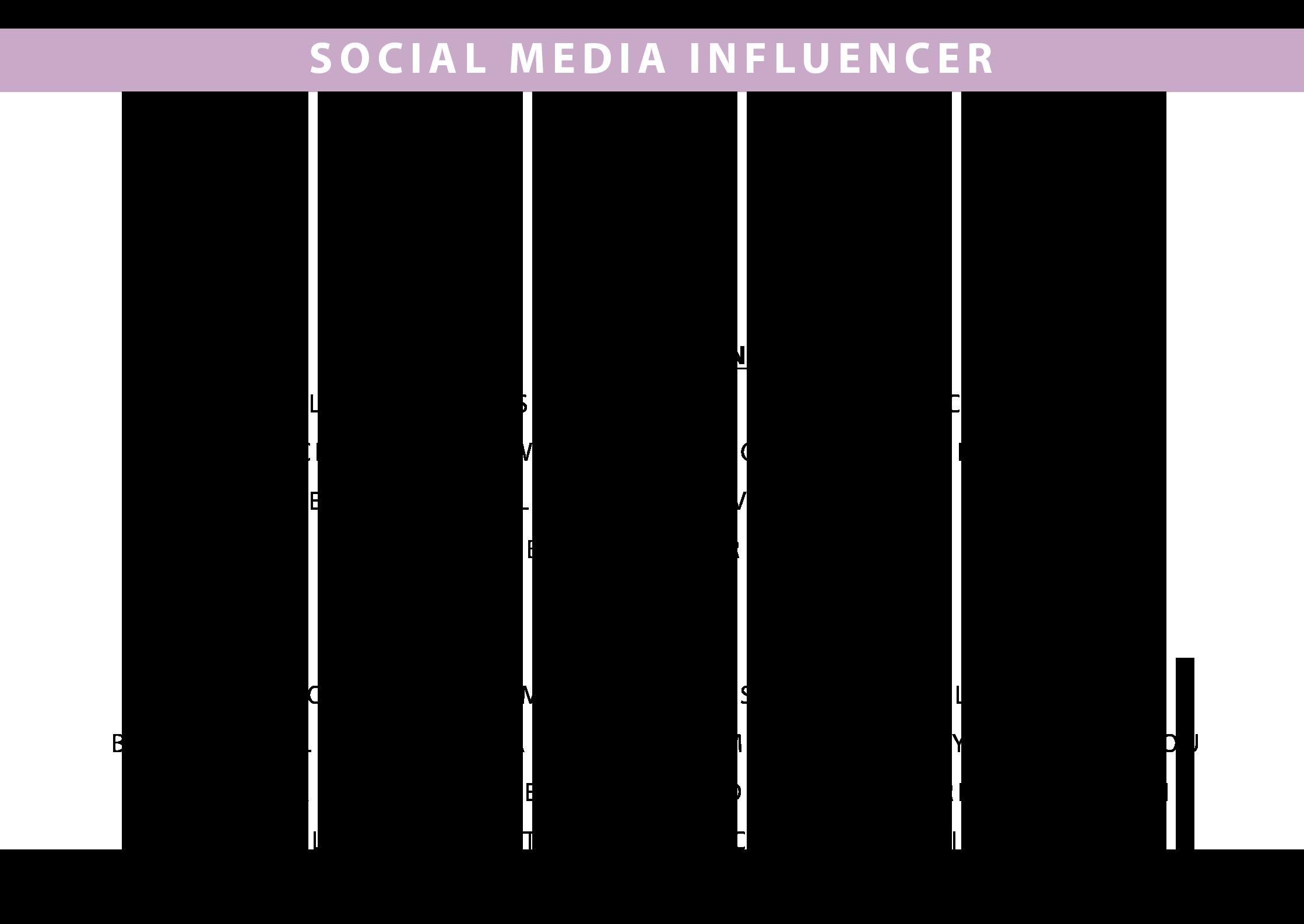 hiring-influencer.png