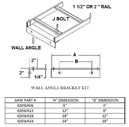 Wall Angle Bracket Kit for Cable Ladder Rack