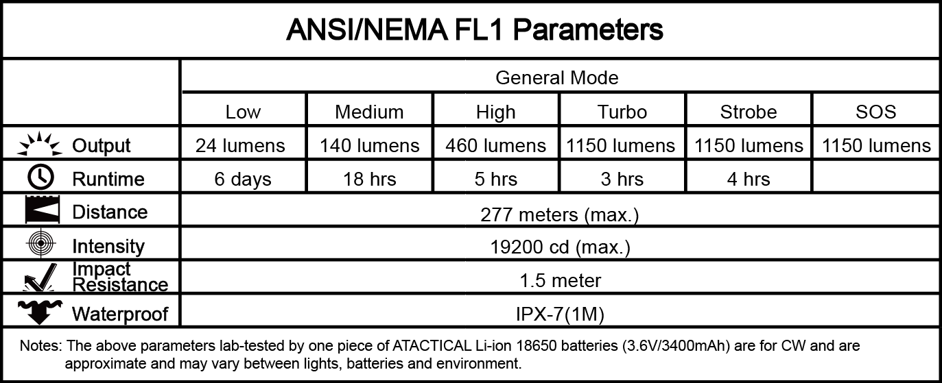 a1s-parameters-new.png