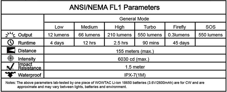 a2-parameter.jpg