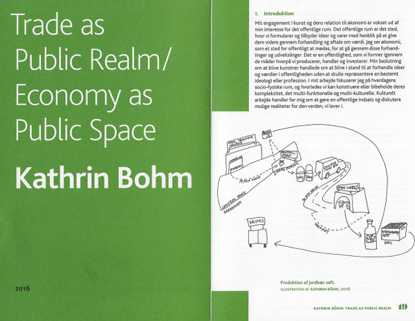 """Spread from Kathrin Böhm's """"Trade as Public Realm / Economy as Public Space"""""""