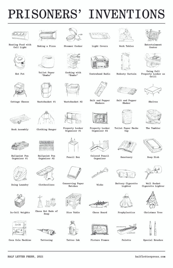 Prisoners' Inventions poster