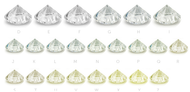 Colorless Diamonds D E F Color
