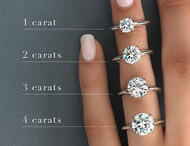 How Big is 2 Carat Diamond? Actual Look on Finger
