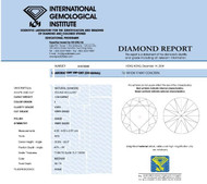 IGI Diamond Certification: Is IGI Grading Reports Good?