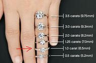 Is a One Carat Diamond Big Enough?