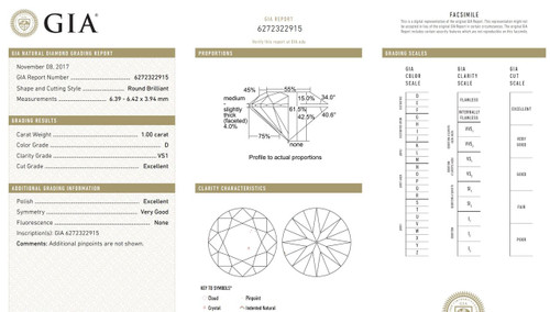 Custom Engagement ring - Second Listing