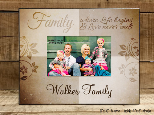 Family Where Love Never Ends - Frame