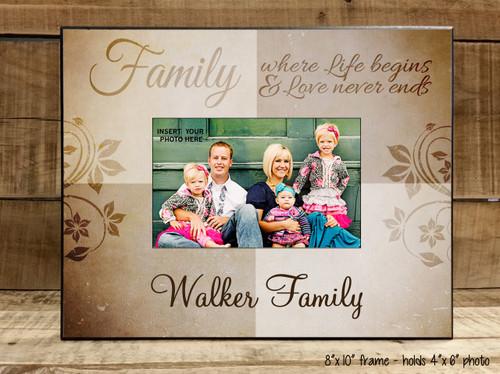 Family Where Love Never Ends - Frame
