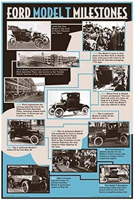 "Ford Model T Milestones Classic Car Poster 24"" x 36'"