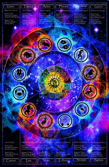 Zodiac Chart Non-Flocked Blacklight Poster 24x36 inches