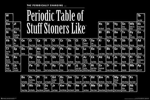 Periodic Table of Stuff Stoners Like Poster 36x24