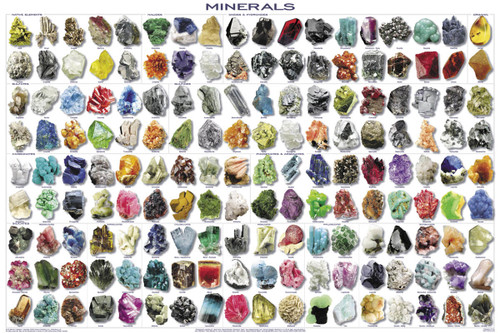 Minerals Educational Poster 36x24