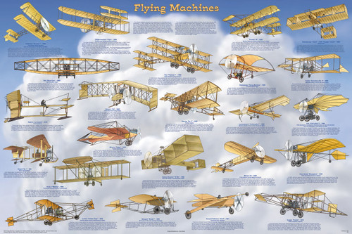 Flying Machines Educational Poster 36x24