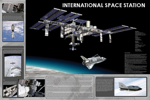 International Space Station Educational Poster 36x24