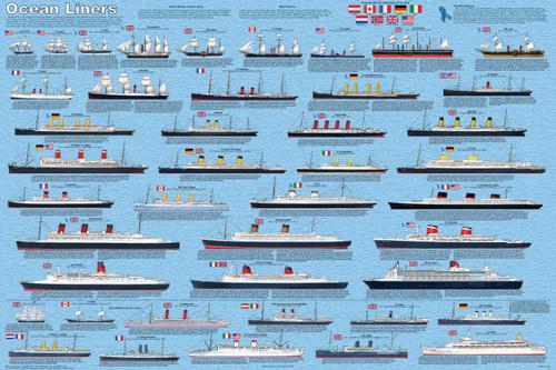 Ocean Liners Educational Poster 36x24