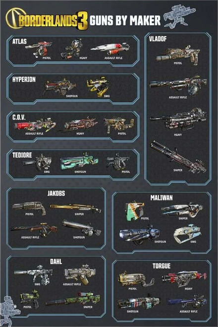 "Borderlands 3 - Guns By Maker Poster 24"" x 36"""