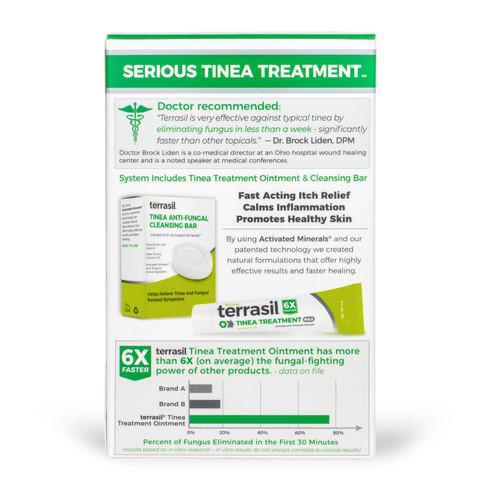 terrasil Serious Tinea Treatment kit box, back