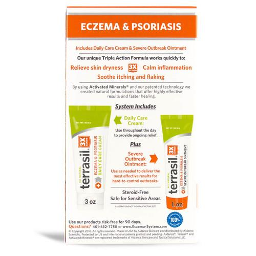 terrasil Eczema and Psoriasis, packaging back