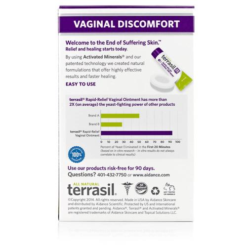 terrasil Vaginal Discomfort Kit, packaging back