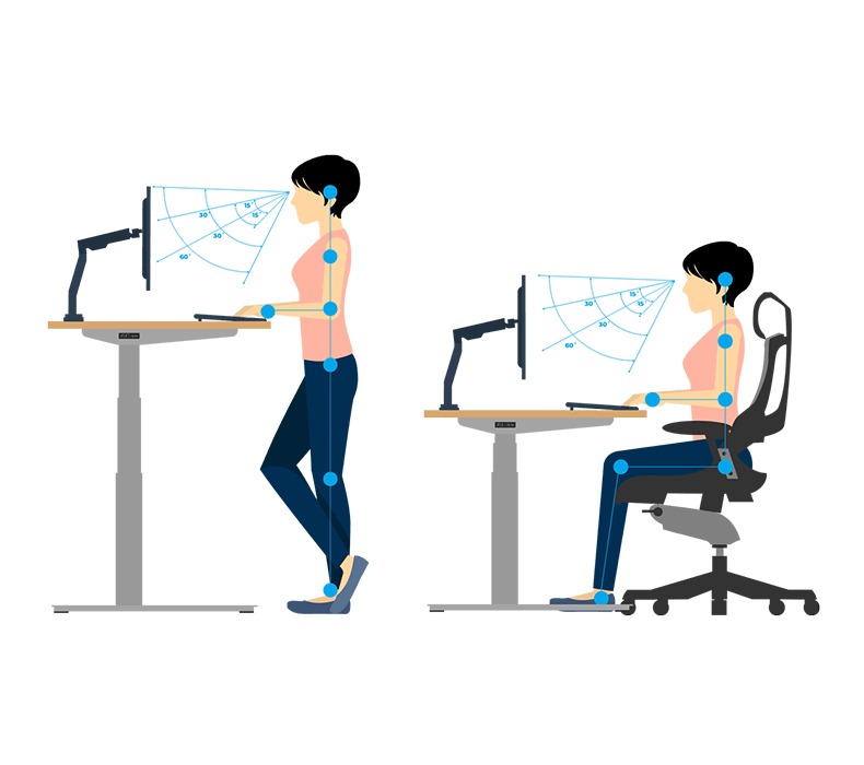 An infographic that shows you how to ergonomically position your monitor with the help of a monitor arm