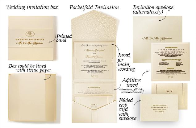 Wedding Invitation Kits Uk Polina Perri