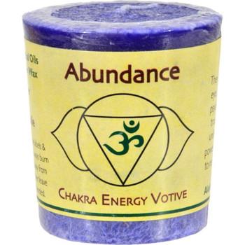 Aloha Bay - Chakra Melts Abundance - 8 CT