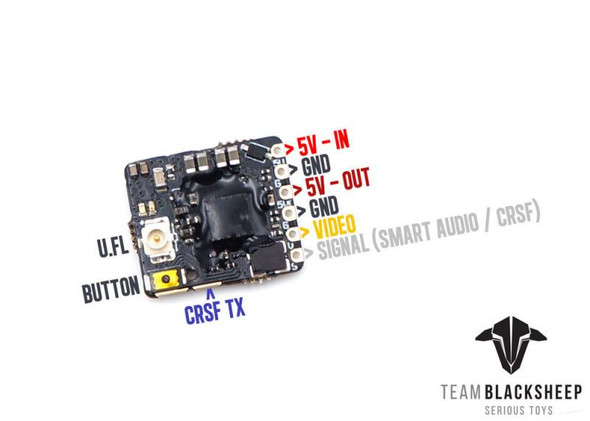 TBS UNIFY PRO32 NANO 5G8 (Now Includes Barcode Scanning feature) NEW!