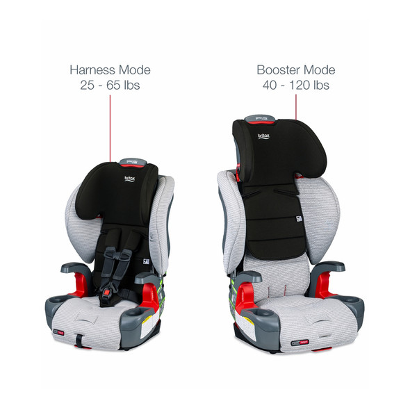 Britax Grow With You Clicktight Harness Booster Car Seat in Indy