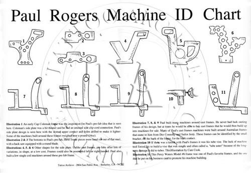 Paul Rogers Machine ID Chart