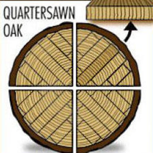 About Solid Quartersawn White Oak