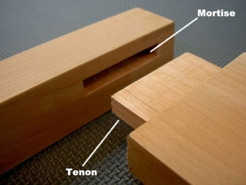 About Mortise and Tenon Joinery